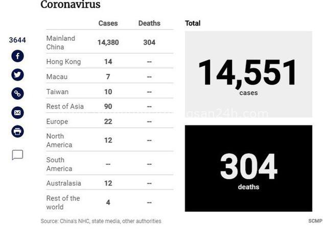 Virus corona: Giới chuyên gia đặt câu hỏi về một nguồn phát tán bệnh thầm lặng, nguy hiểm và ít được chú ý - Ảnh 2.