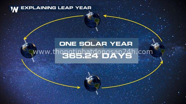 Logic toán học phía sau năm nhuận và ngày nhuận: Tại sao lại chọn tháng 2 để bù thêm ngày cho năm nhuận? - Ảnh 2.