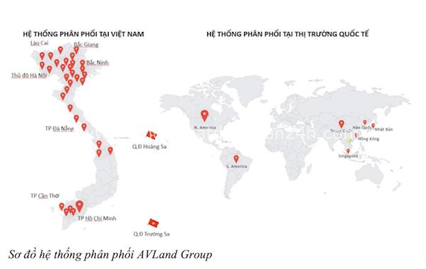 Chính thức ra mắt thương hiệu AVLand Group 3