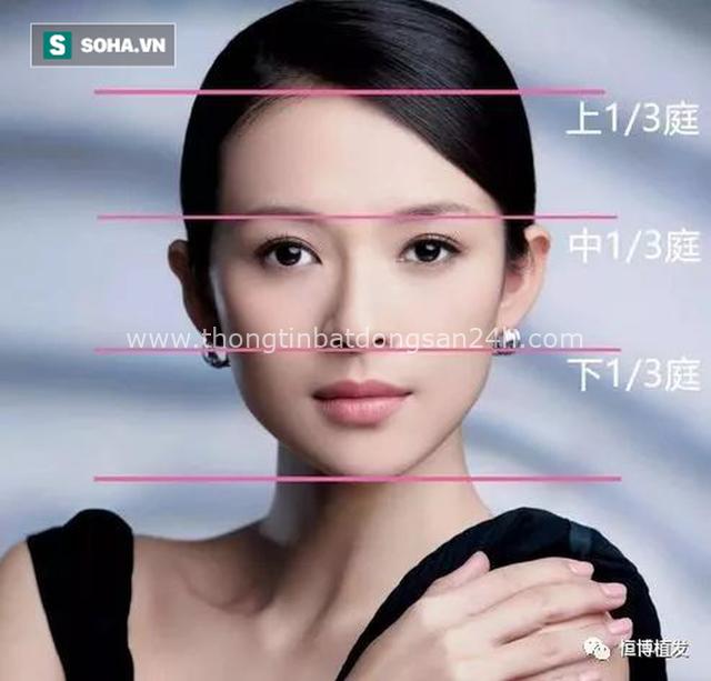 Bí mật diện chẩn Đông y xưa: Nhìn mặt bắt bệnh ở các cơ quan nội tạng - Ảnh 1.